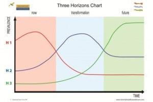 TiEd_Diagram_1_final_open_chart